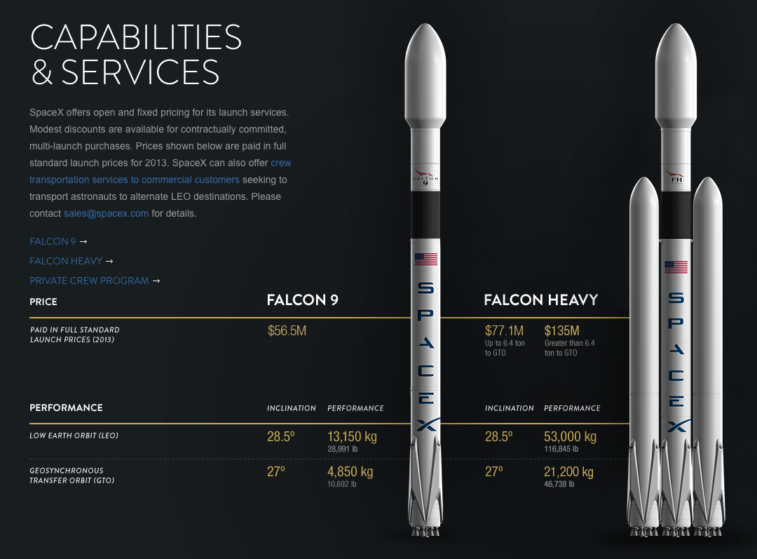 capabilities amp services spacex - HD 1094×772